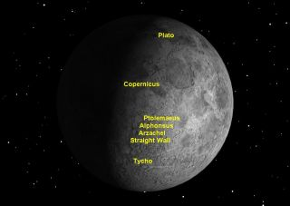First Quarter Moon Sky Map