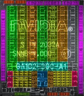 Nvidia GA102 Ampere Die