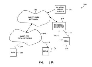 iTunes patent reveals plans for users to access their home iTunes libraries on the go