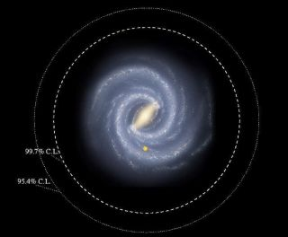 The Milky Way's starry disk is bigger than previously thought, a new study reports. It extends to at least the inner dotted circle in this illustration, and may reach even farther out.