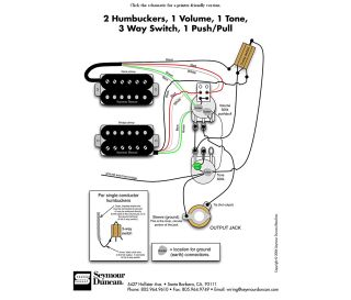guitar repairs 101 coil splitting a humbucking pickup part two musicradar. Black Bedroom Furniture Sets. Home Design Ideas