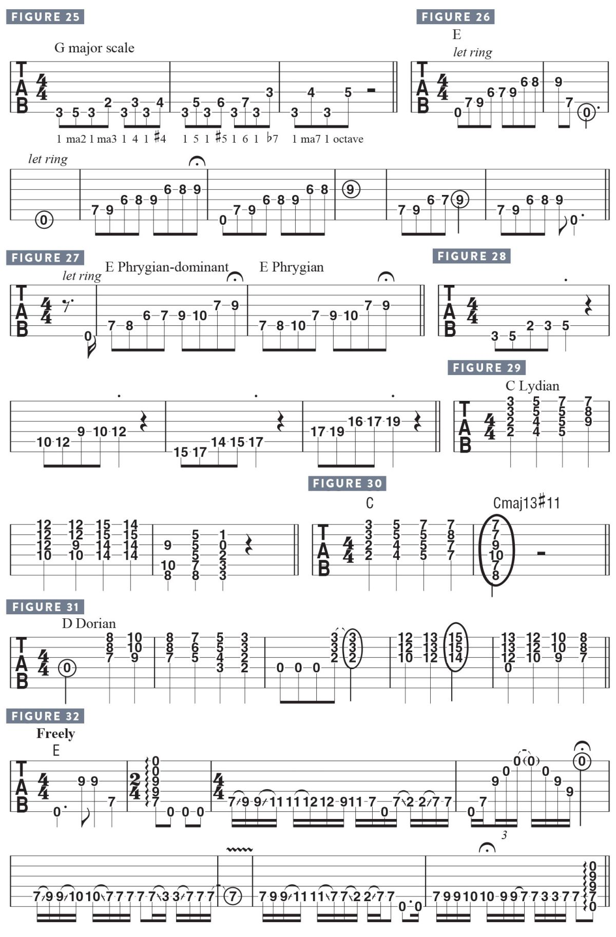 Joe Satriani Master Class: Satch Shows You How to Express