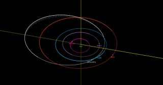 A diagram created with data from NASA's Center for Near-Earth Object Studies at the Jet Propulsion Laboratory in California shows the orbit of asteroid 2018 VP1.