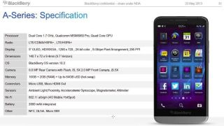 BlackBerry A10 specs appear in confidential document