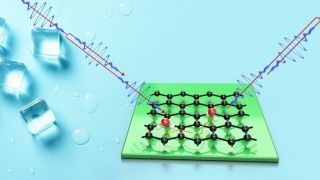 illustration of water molecules sitting on a graphene surface and being zapped with beams of helium