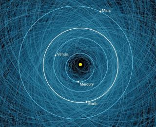 This graphic shows all of the potentially hazardous asteroids (and their orbital paths) around Earth (not to scale). As of 2013, scientists had counted over 1,400 of these potentially hazardous asteroids.