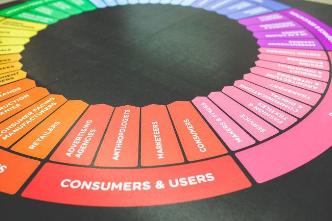 UX design: users