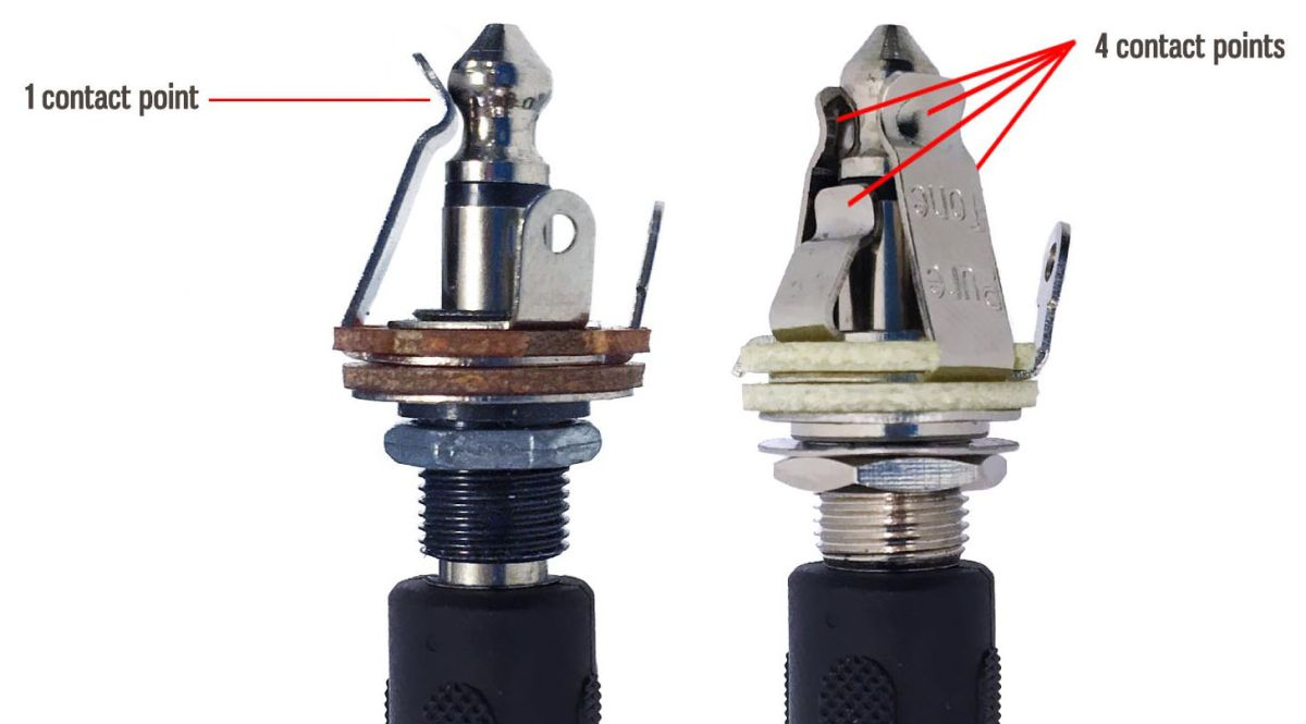 """Could this $4 multi-contact jack """"greatly improve"""" your guitar tone?"""
