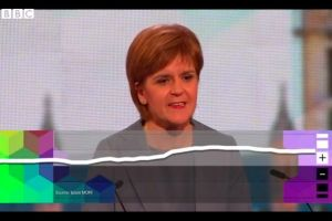 XL Video Aids BBC Election Coverage
