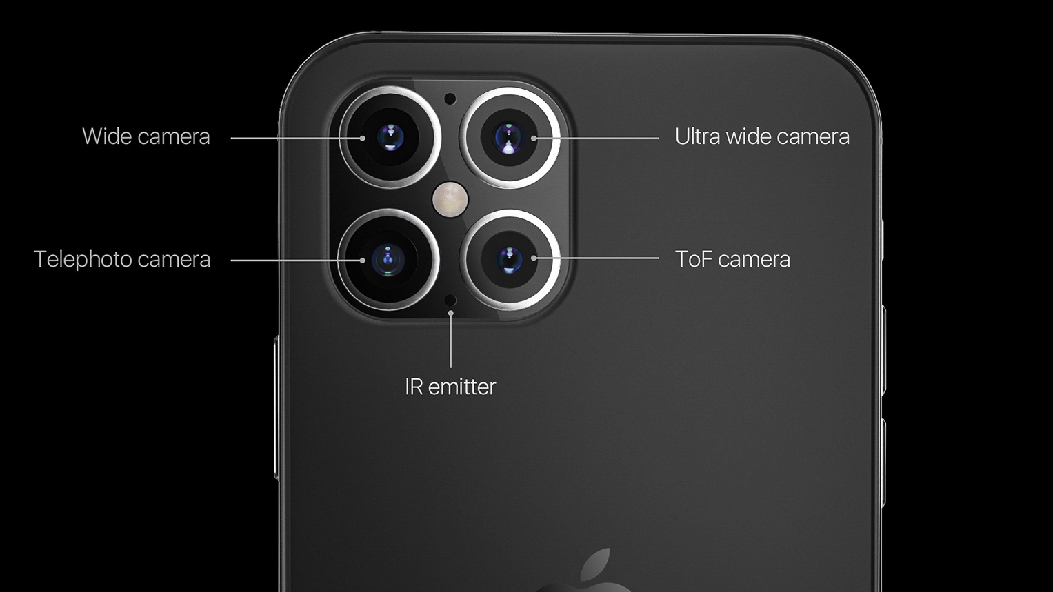 iPhone 12 set to have four cameras according to latest rumors | Digital Camera World