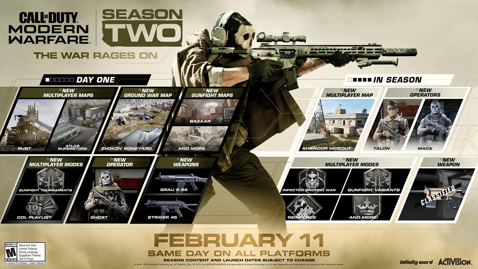 Call Of Duty Modern Warfare Season 2 Trailer Release Date And