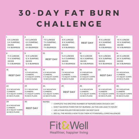 bodyrock fat burn challenge ziua 30 3x suplimente de pierdere a grăsimilor