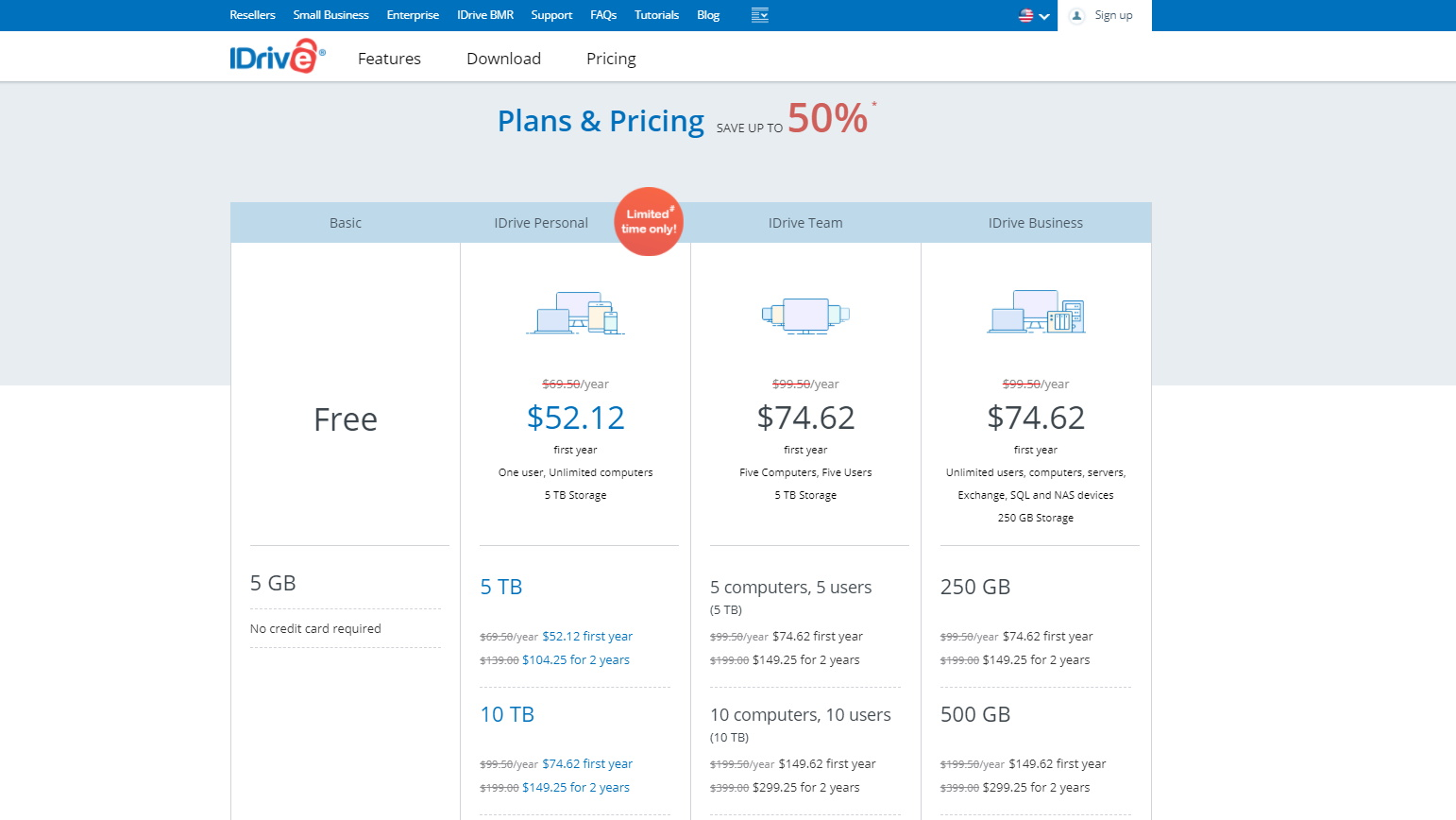 iDrive Pricing