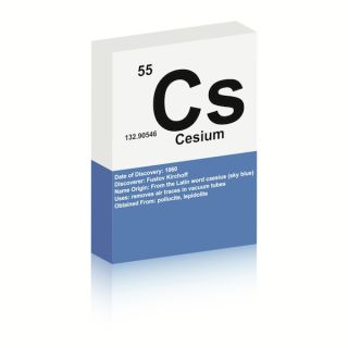 The chemical symbol for cesium