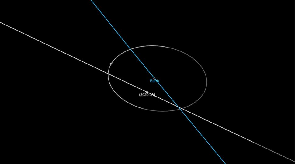 This NASA graphic shows the path of asteroid 2020 JA, a newfound bus-sized space rock that will fly safely by Earth at a distance of 148,000 miles on May 3, 2020.