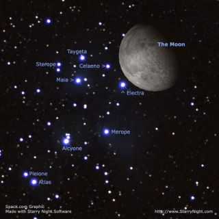 Star Cluster to Hide Behind Moon