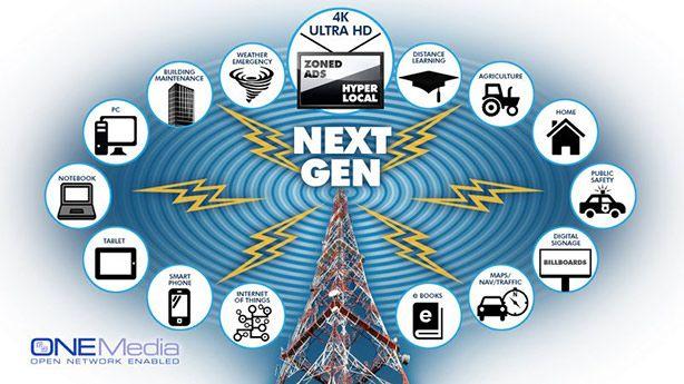 www.tvtechnology.com