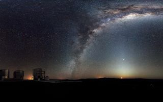 Panorama of the Southern Sky