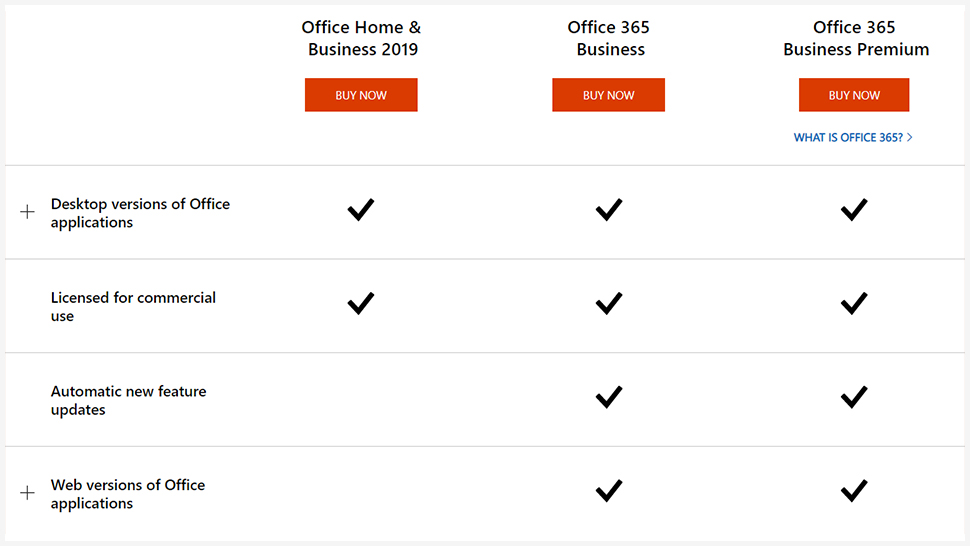 Office 2019 review