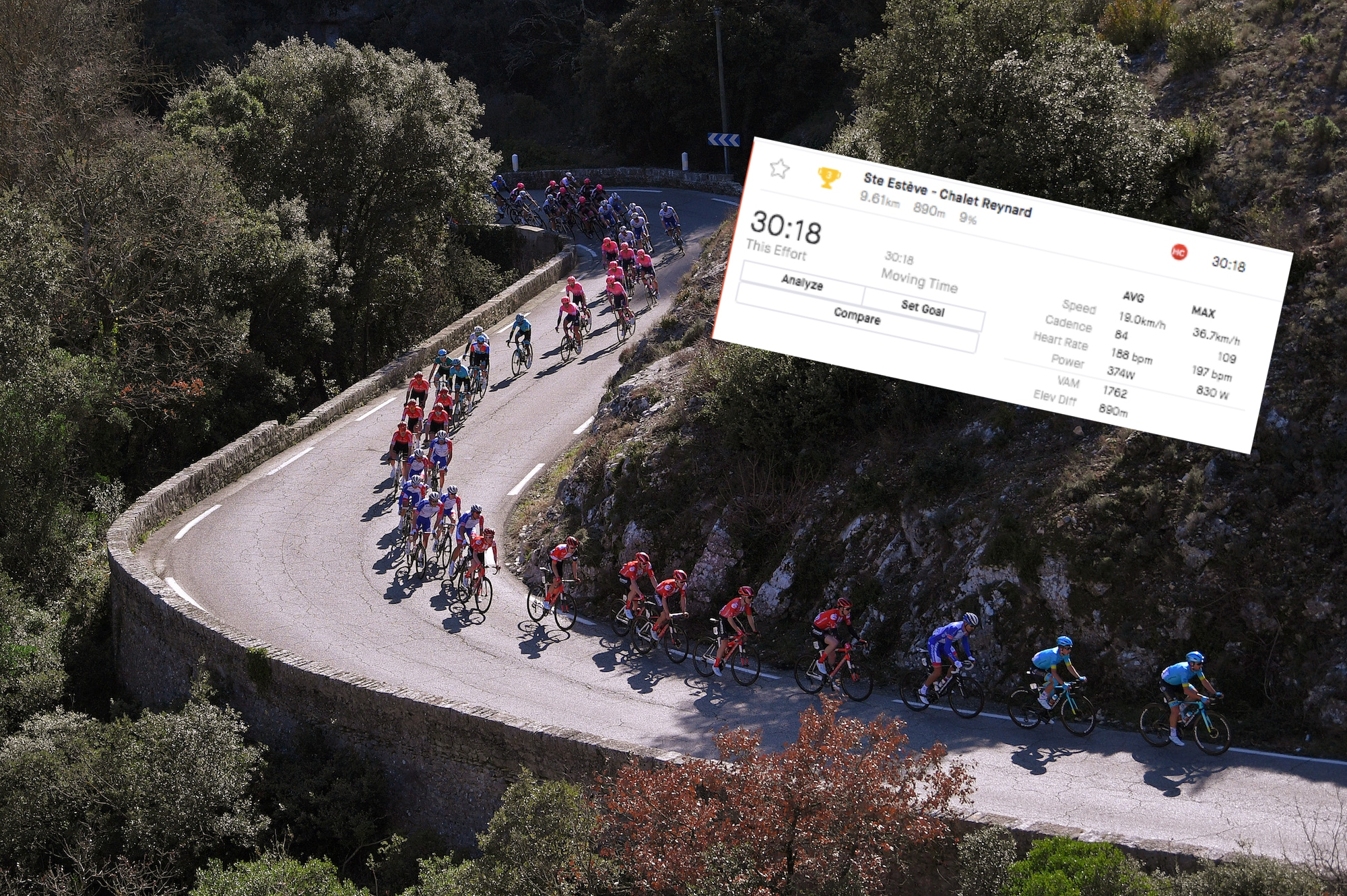 Over 400 watts for 30 minutes – Strava stats reveal formidable rides on Mont Ventoux - Cycling Weekly