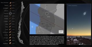This graphic shows how the solar eclipse appears from different places in Chile.