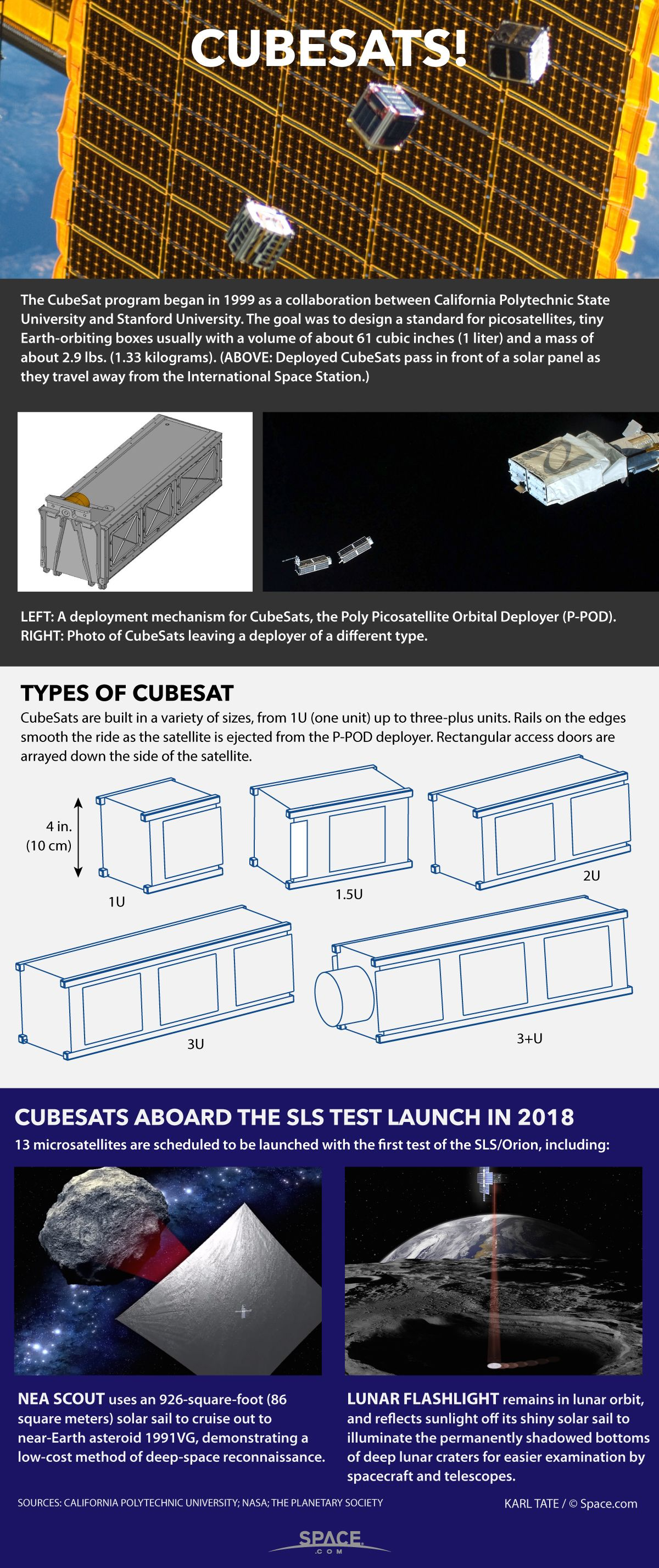 CubeSats: Tiny Payloads, Huge Benefits for Space Research | Space