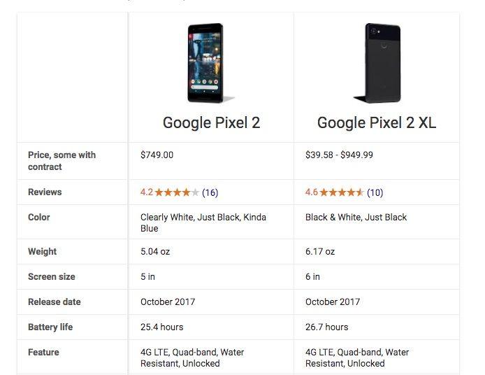 Google's New Phone Comparison Tool Isn't Very Useful