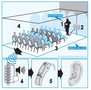 Listen Technologies Addresses Hearing Loss