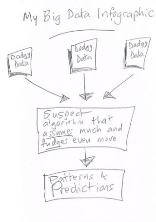 My Big Data Infographic