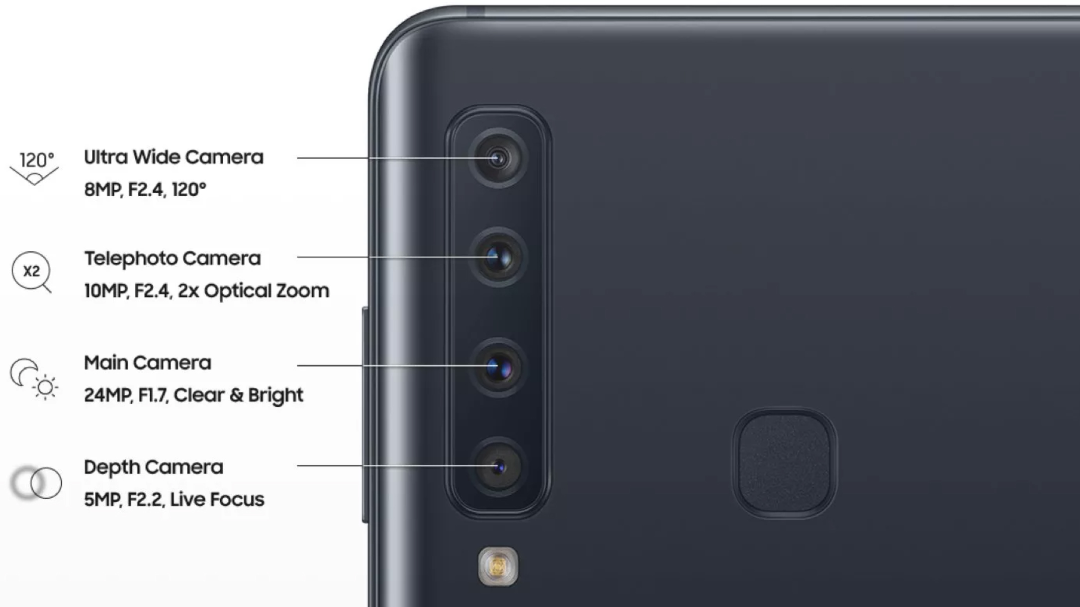 493ab95f7e1 Samsung Galaxy A9  monster four-lens camera phone is unleashed ...