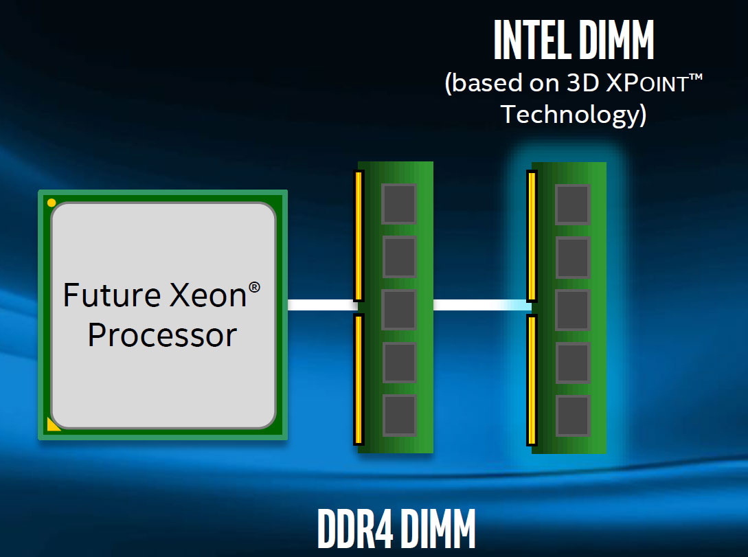 Intel Optane DIMM RAM is both fast and can retain data without power ...