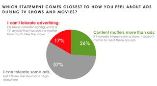 TV Ads Hub Entertainment Research Netflix