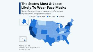 New study reveals which U.S States are most and least likely to wear face masks