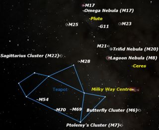 Dwarf Planets Pluto and Ceres Make Night Sky Appearance