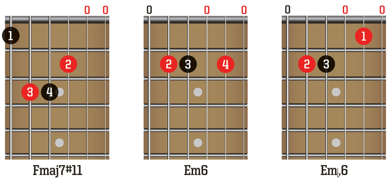 How To Choose The Right Guitar Chords For Your Sound Musicradar
