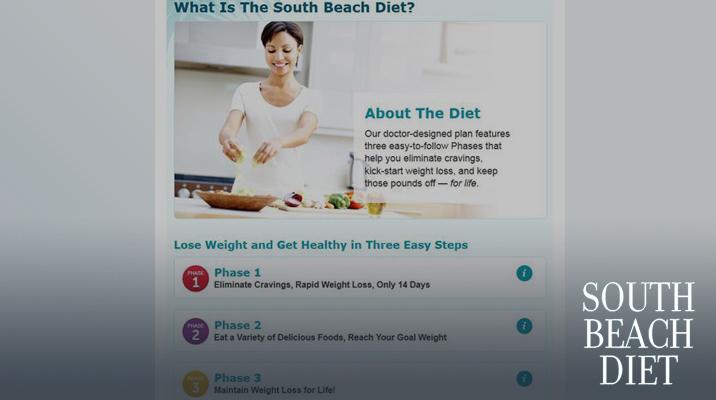 Best Online Weight Loss Programs of 2019 - Diet Program Reviews
