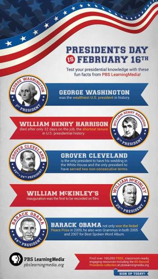 U.S. Presidents: Video and Infographic