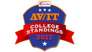 "Announcing the 1st Annual ""NewBay AV/IT College Standings"" Nomination and Rankings"