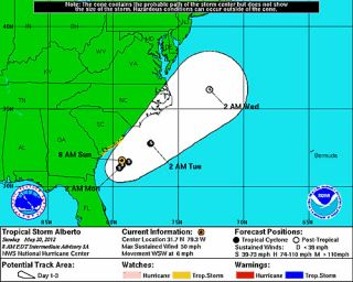 The projected track of Tropical Storm Alberto.