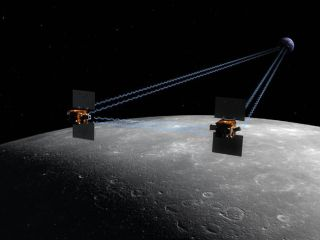 The Quest for the Lunar GRAIL