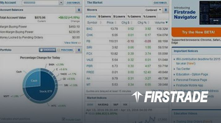 Best Stock Trading Platforms 2019: Online brokers worth