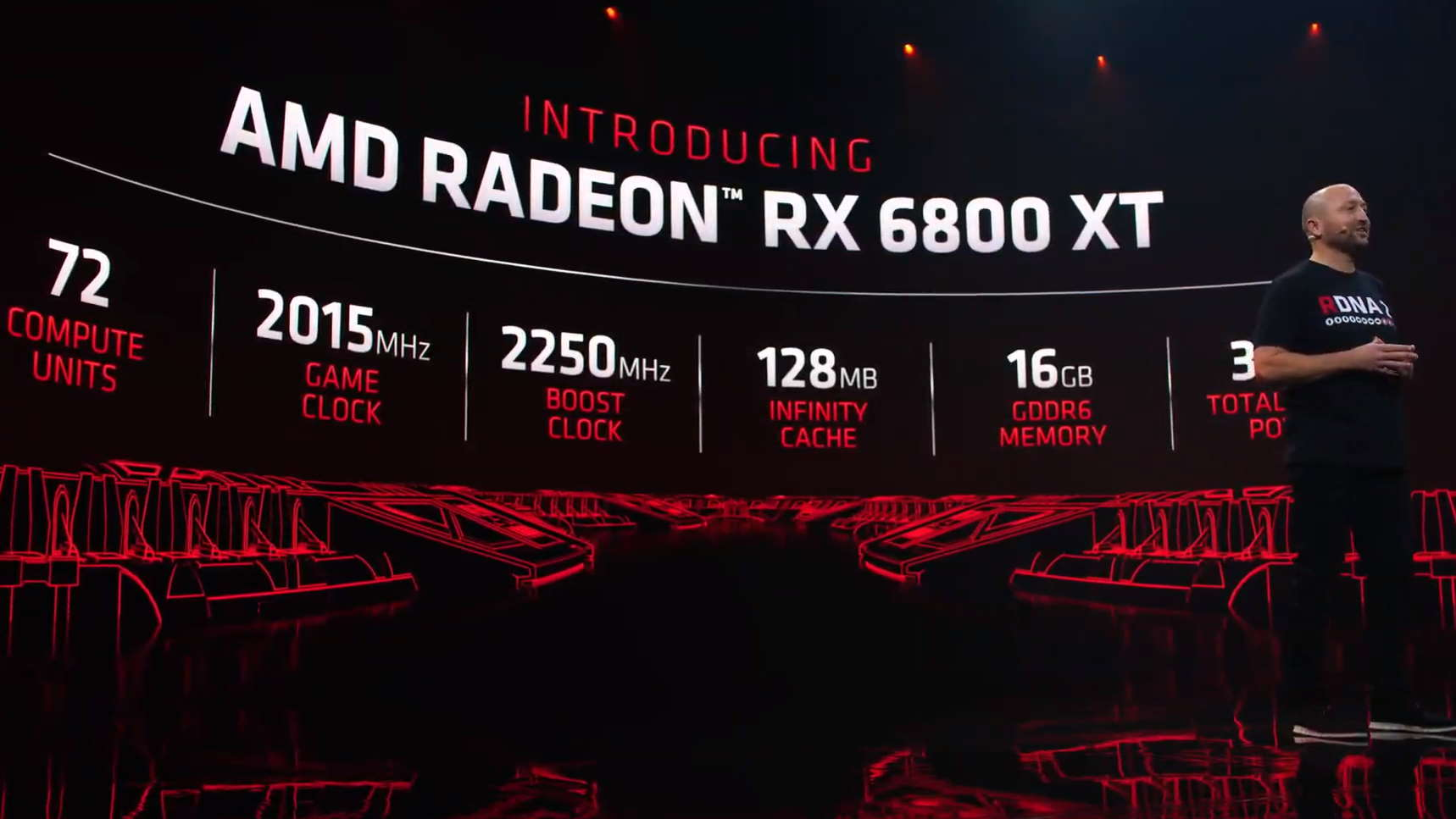 AMD announces Radeon RX 6800 XT graphics card, available for $649