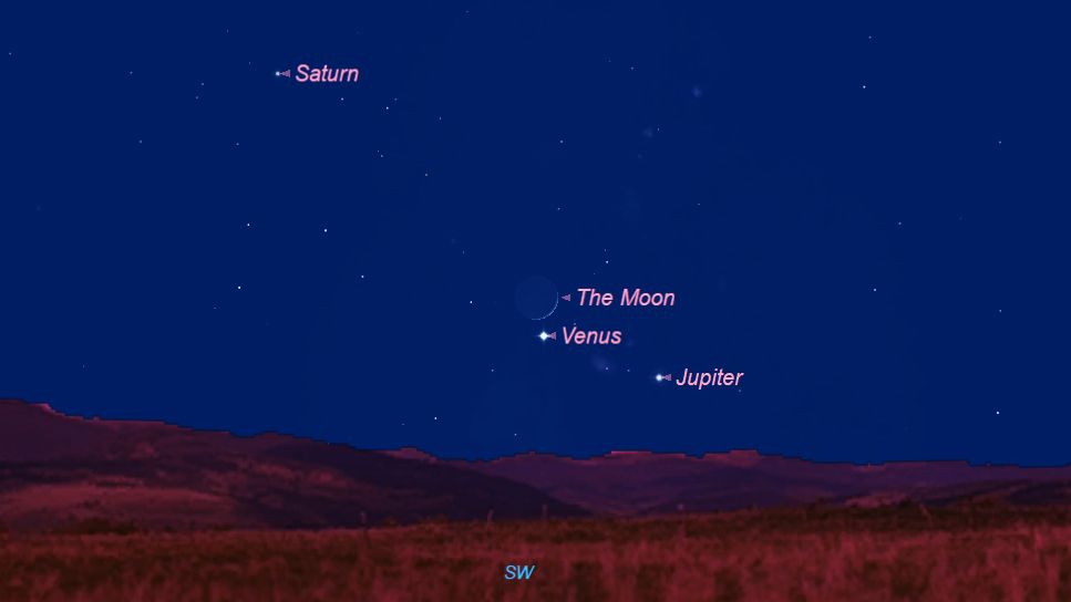 Thanksgiving Night Sky 2019: Venus, Jupiter and the Moon Gather for Skywatching Feast