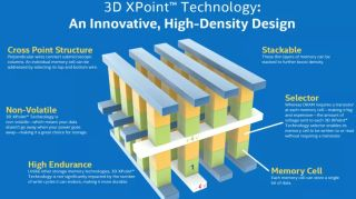 3D Xpoint Optane