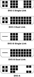 DVI Demystified