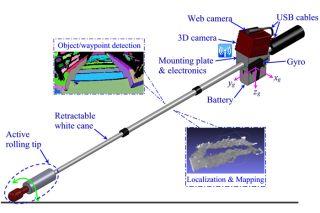 Co-robotic cane schematic