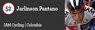 100 Best Road Riders of 2016: #52 Jarlinson Pantano