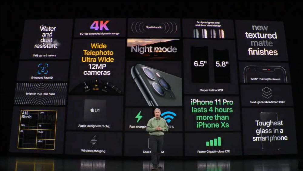 iPhone 11 launch: Apple Event 2019 as it happened | TechRadar