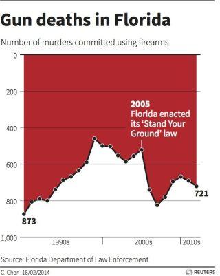 reuters-chart