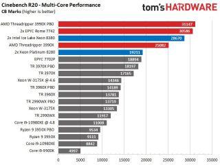 Xeon vs Threadripper
